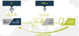 plateforme info compensation carbone